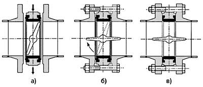 Монтаж дискового затвора (а, б, в)
