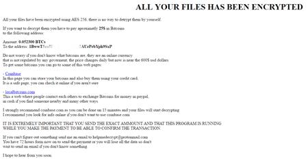 Новости антивирусных программ