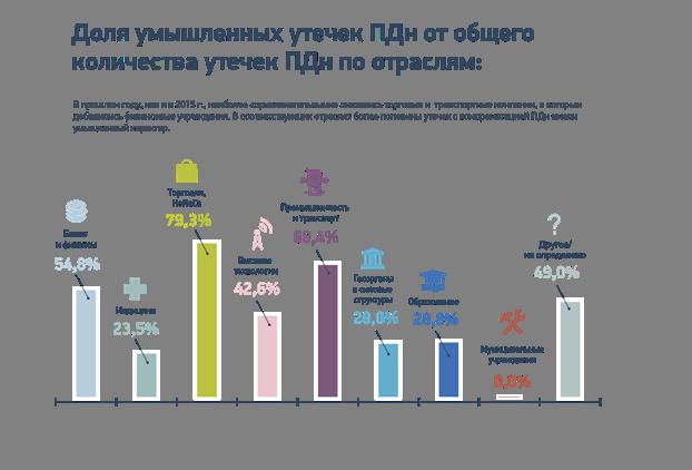 http://www.iksmedia.ru/data/2017/03/23/1237601809/inf8.png