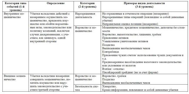 и классификация