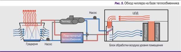 Теплообменник тепловой охлаждение гвс от системы отопления зачем теплообменник