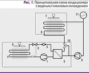 Пароводяной подогреватель ПП 2-16-2-2 Ижевск