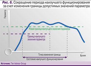 http://www.iksmedia.ru/data/921/058/1239/basist_6.jpg